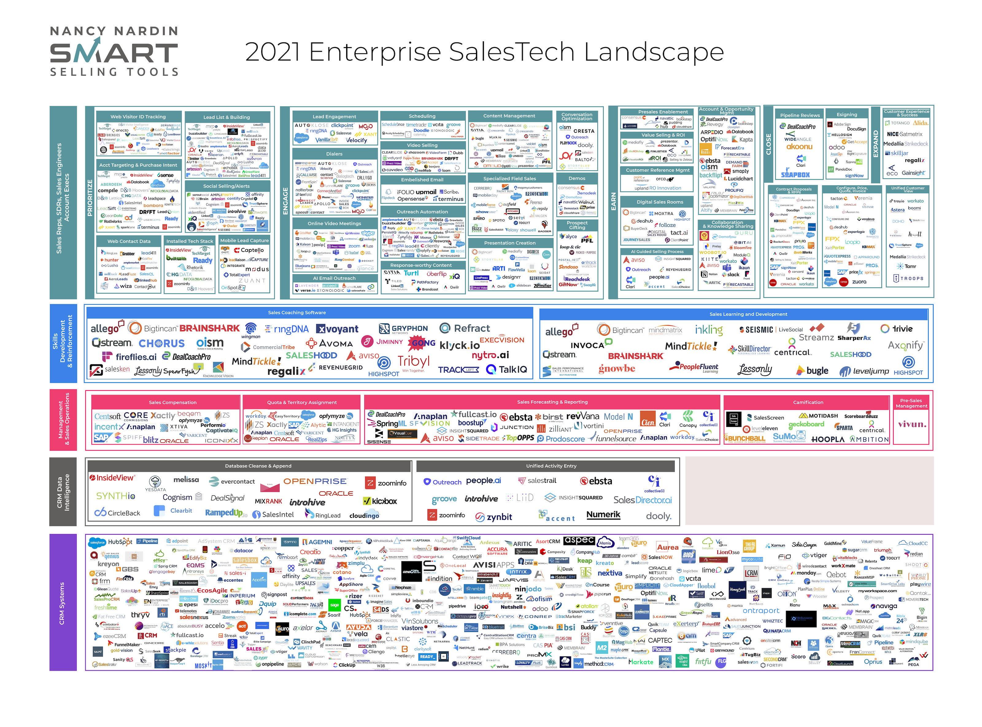 2021-salestech-landscape