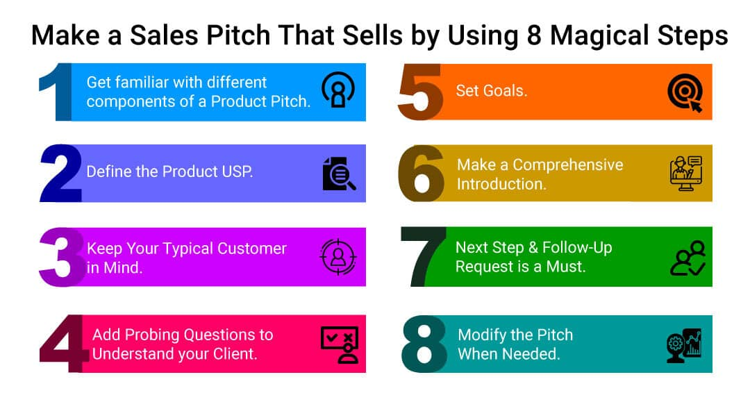 Creating a successful sales pitch-1